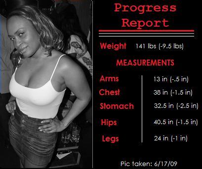 Progress-062209
